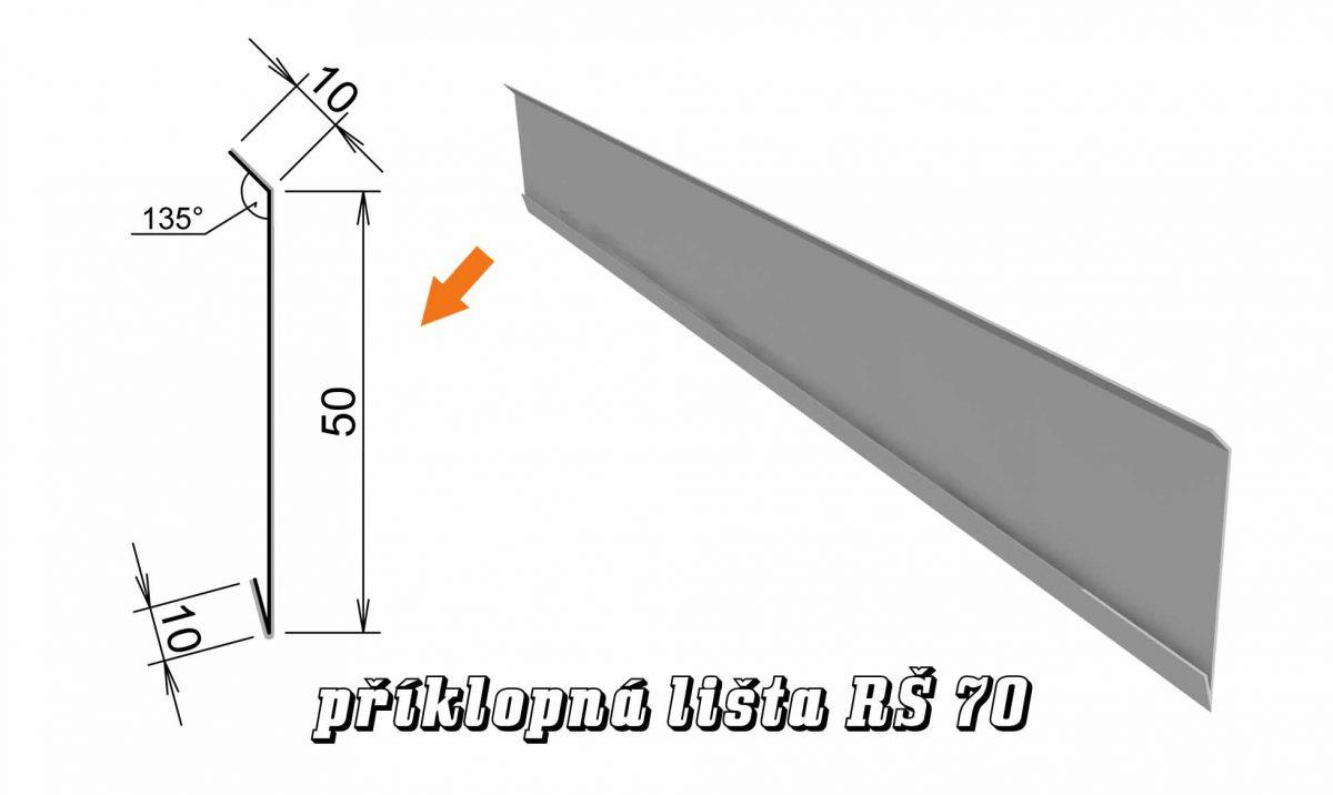 Příklopná lišta var. B (12B / 0,84 kg)